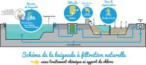 schema_filtration
